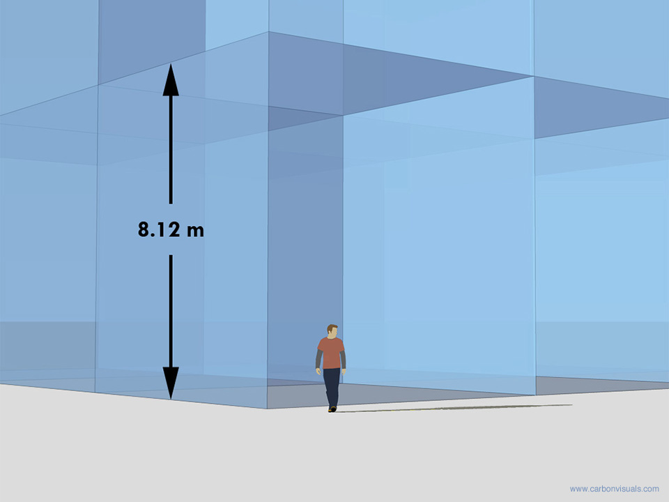 Close up view of Guardian News and Media's daily emissions, which shows the scale of the 1-tonne cubes