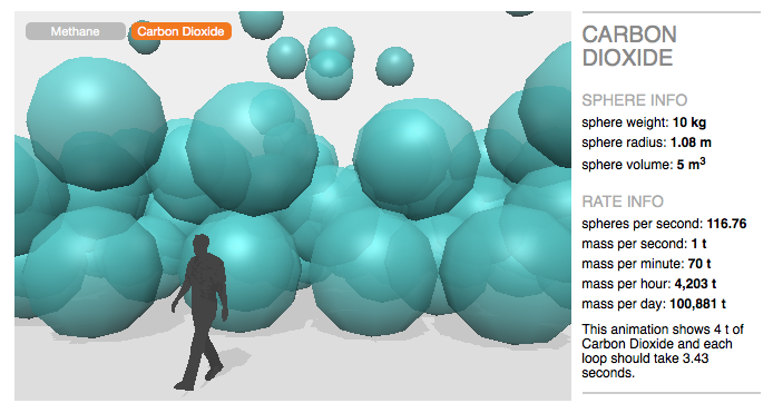 Our chosen approach - an interactive animation of the leak rate.