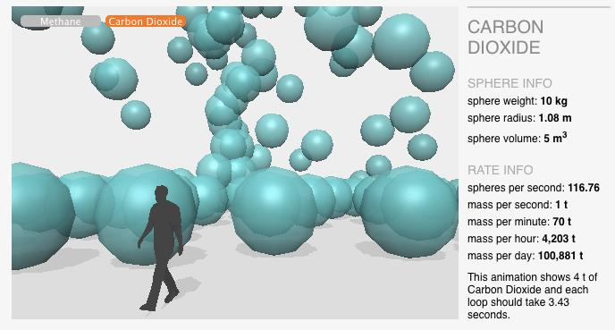 Carbon Dioxide Antony.jpg