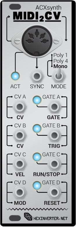ACXSynth MIDI2CV