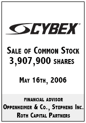 cybex_common_stock.png