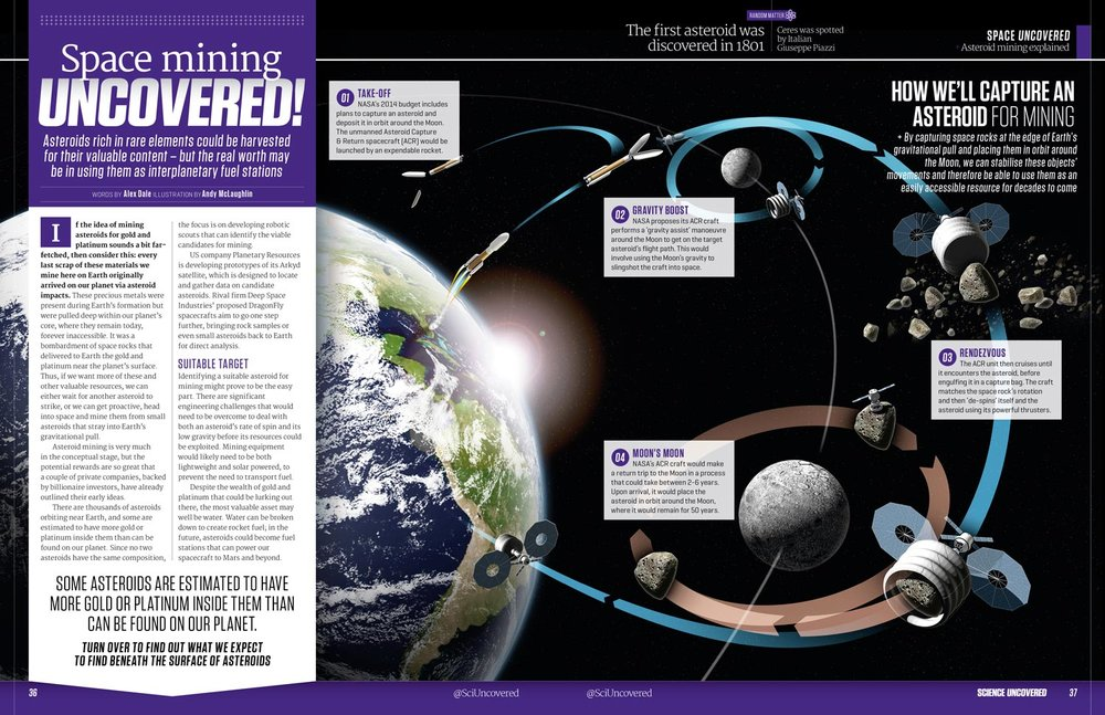 Andy_McLaughlin_Asteroid_mining_illustration_Science_Uncovered_Magazine.jpg