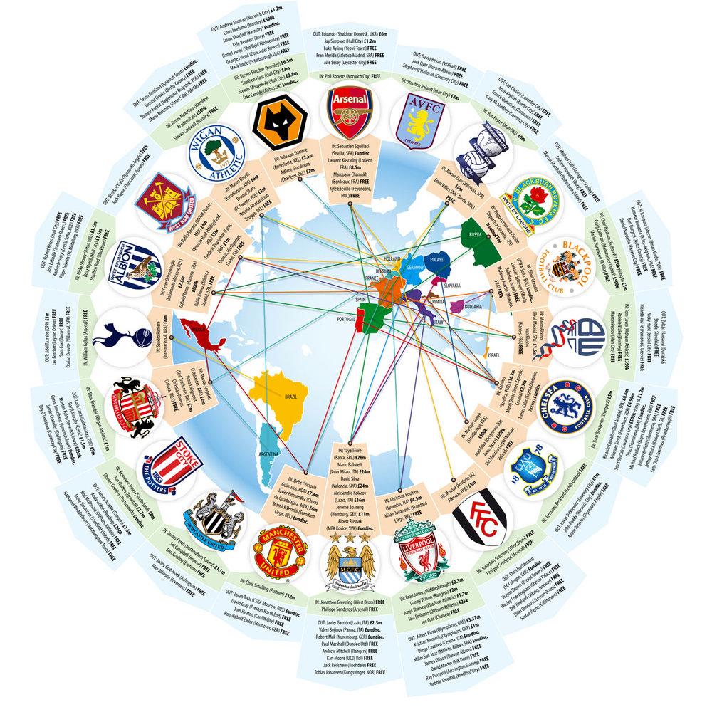 Andy_McLaughlin_Football_Premier_League_transfer_graphic.jpg