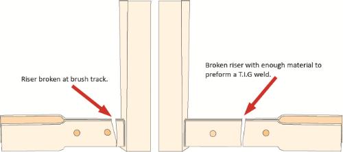 Broken Risers.jpg