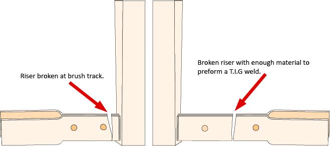 Repairing Broken Risers