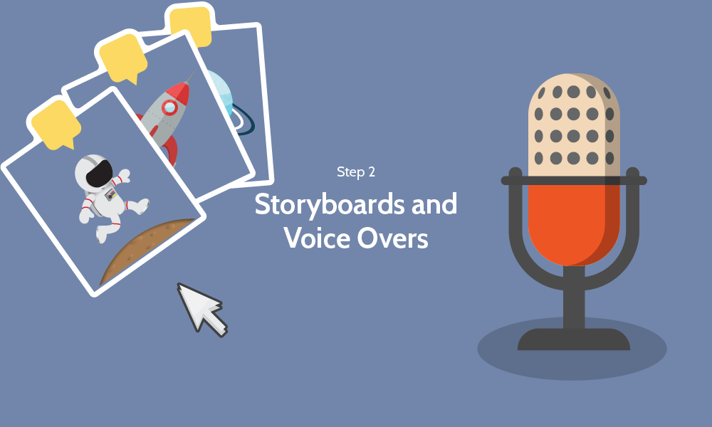Step 2: Storyboards and Voice Overs