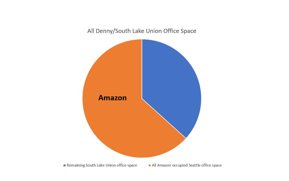 Amazon Graph - SLU.PNG