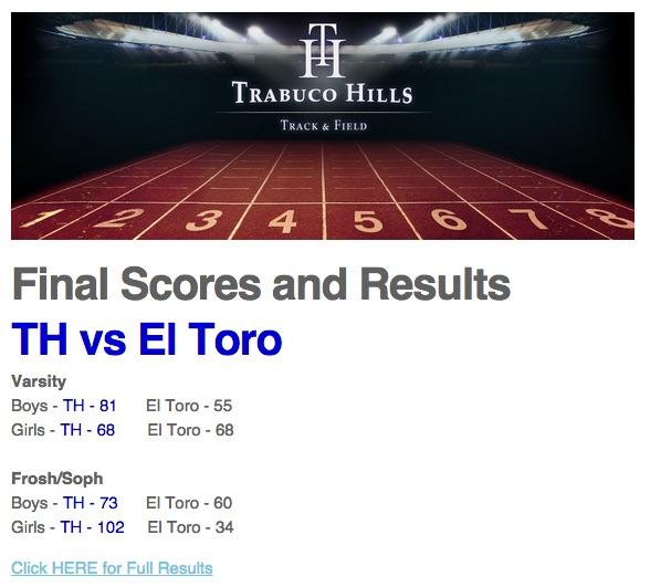 Scores El Toro jpeg .jpg
