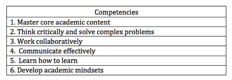 competencies.jpg