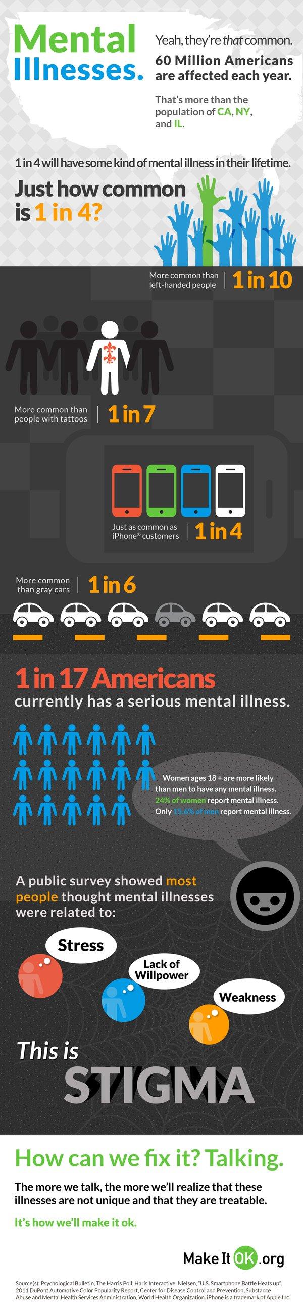 make-it-ok-mental-health-awareness-month.jpg