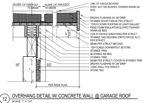 Example of a construction detail typically not included in a set of permit drawings  (explains the materials, physical relationships, how they are layered, and concerns like waterproofing, insulation, and level of finish)