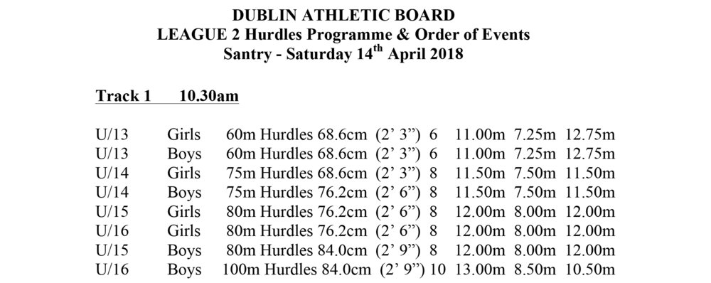 League 1 Hurdles Order of events 14th April 2018.jpg