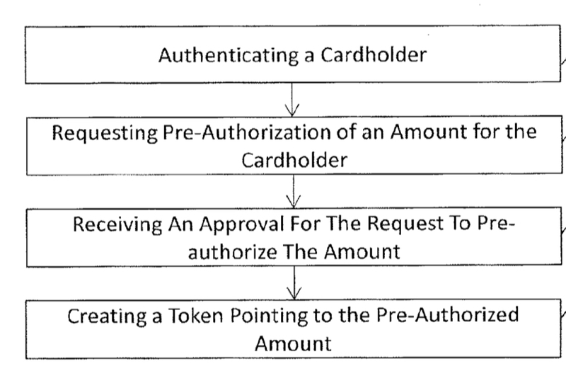 Apple Pay Patent.jpg