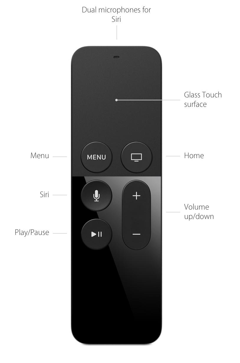 Siri Remote.jpg