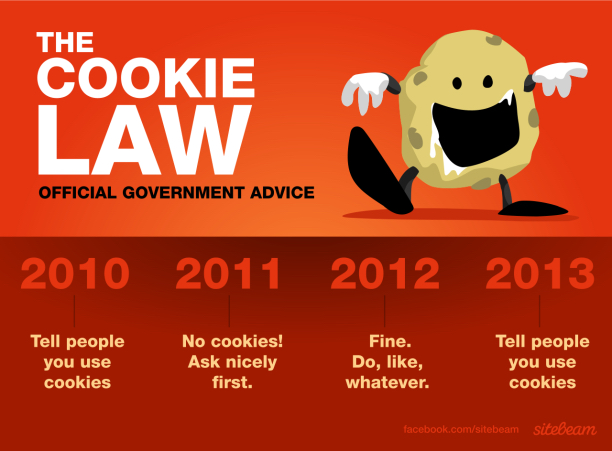 Okay, it's this Cookie Law that Apple's fighting, but it's a good graphic.