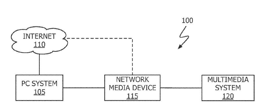 apple patent hints at an 'iserve' nas device/home server