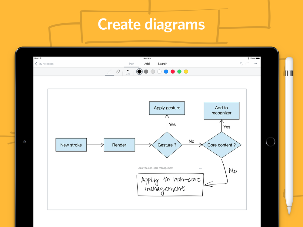 Myscript nebo the best note taking app for ipad pro and apple to create a proper diagram just draw shapes and text as required then tap the shape to convert it to a well drawn image i was flabbergasted at just how ccuart Image collections