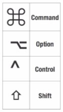 Look for these shortcut symbols in menus, and then memorize the shortcuts for commands you use most.
