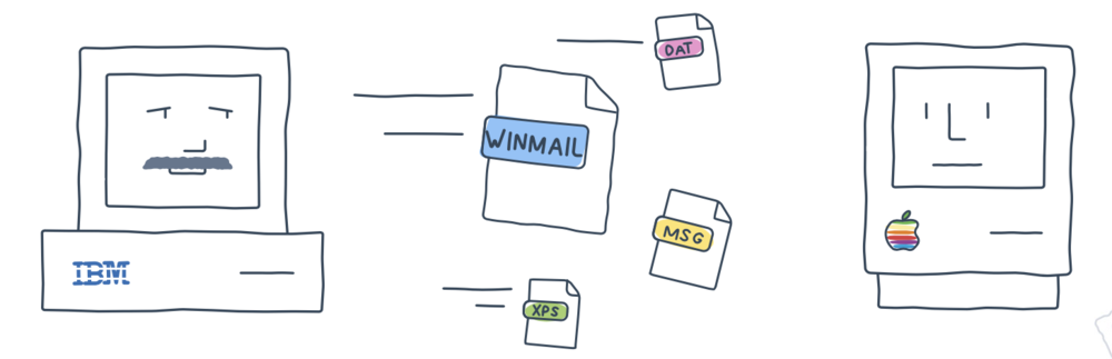 Frustrated By Winmaildat Files Letter Opener Saves The Day