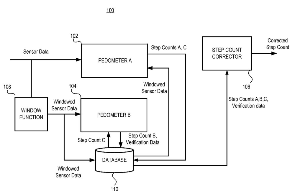 photo image Apple patent is for 'pedometer with lag correction'
