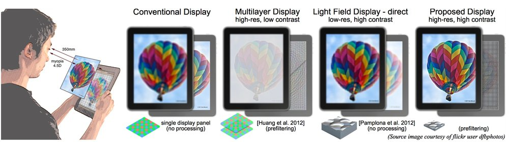 Future Apple devices could theoretically sport vision-correcting displays