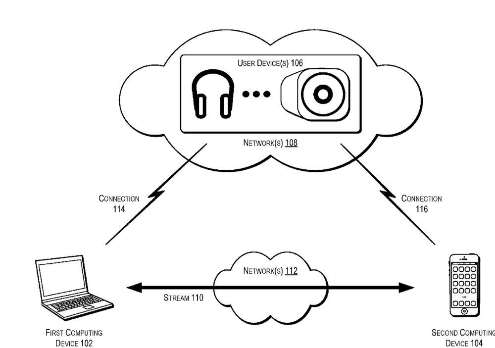 User device patents.jpeg