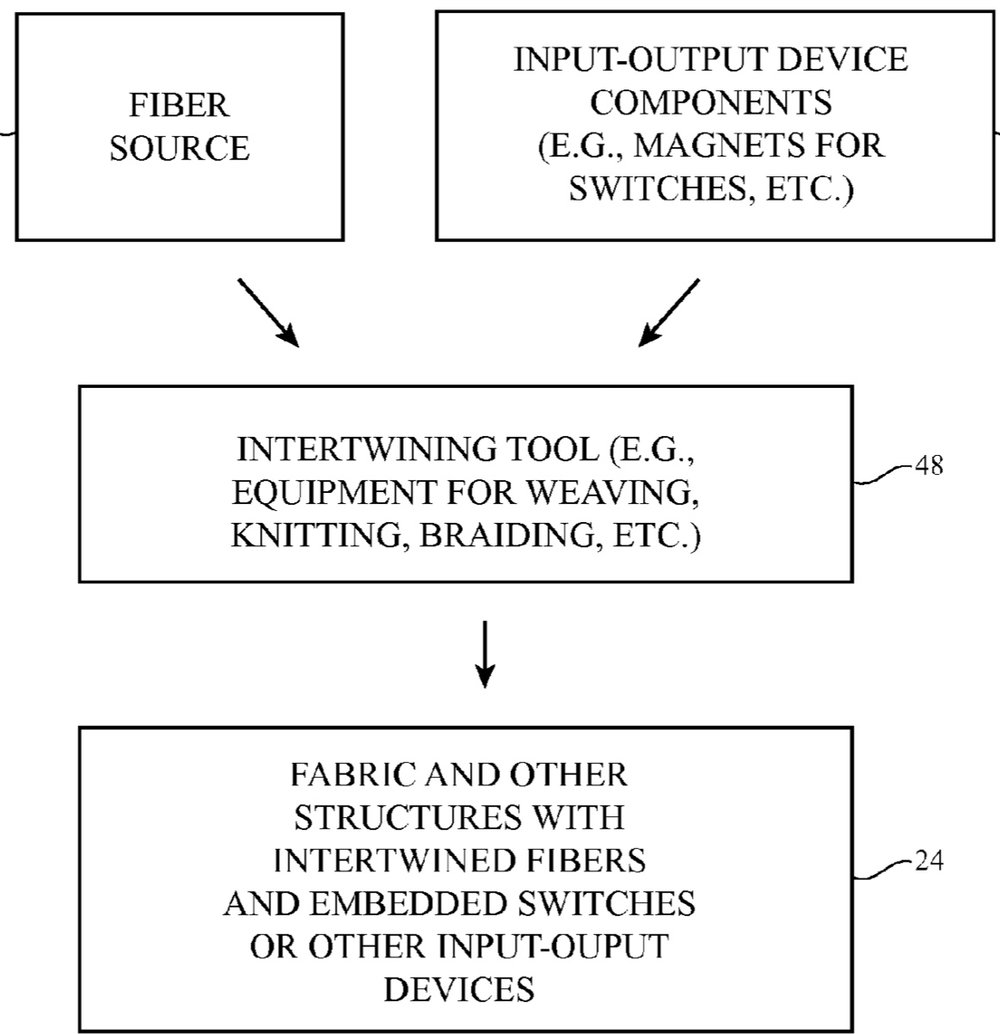 Smart Watchband 2.jpeg