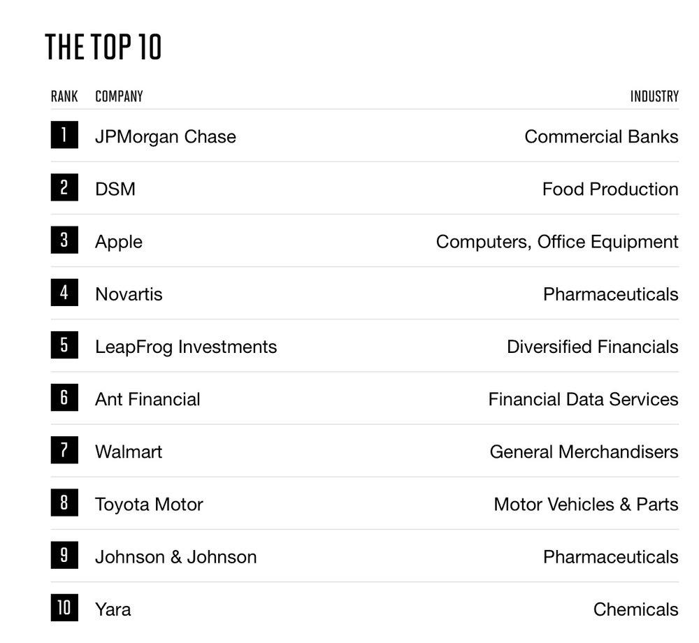 Top 10.jpeg