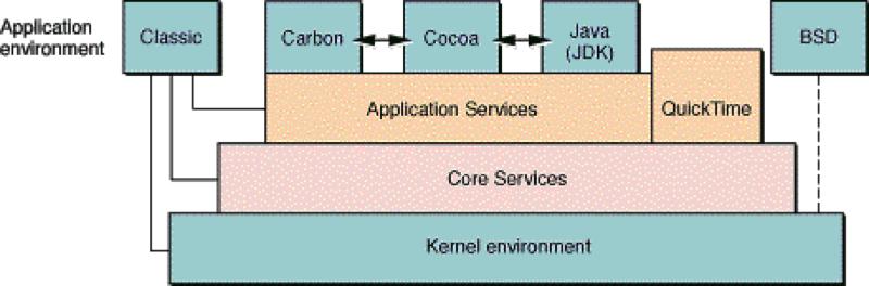 Kernel.jpg
