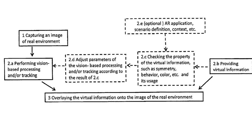 AR patent.jpeg