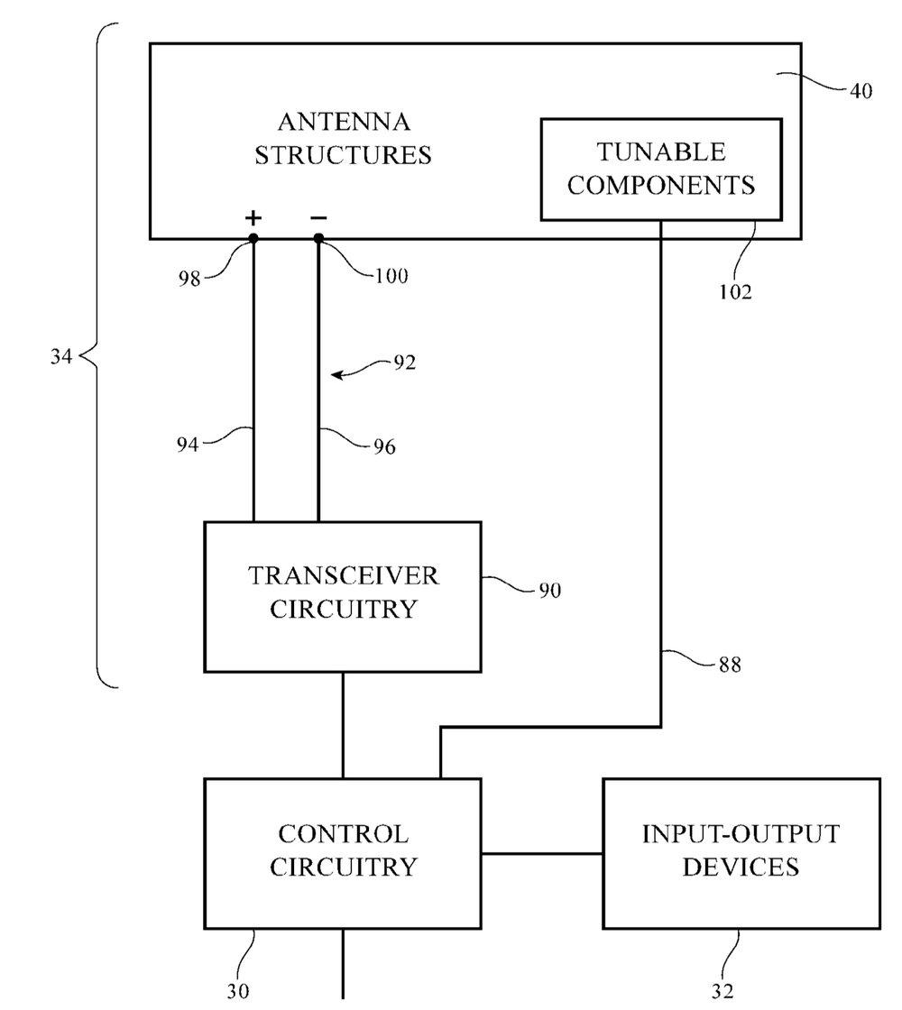 5G patent.jpeg