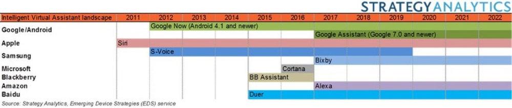 SA Chart.jpg