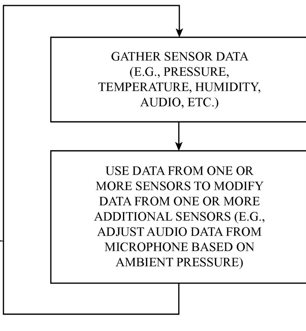 Environmental sensors patent.jpeg