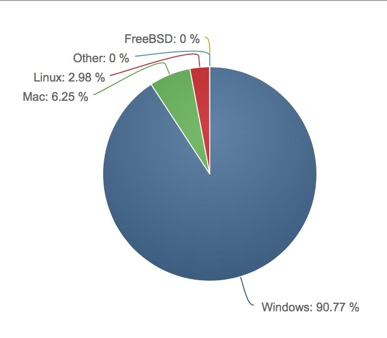 Desktop chart.jpeg