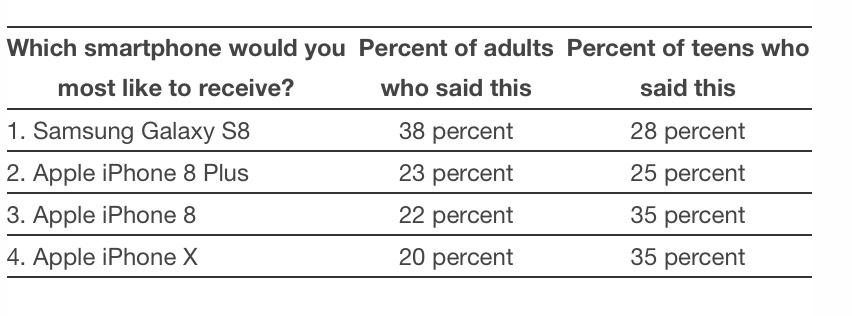 eBates Holiday Survey.jpeg