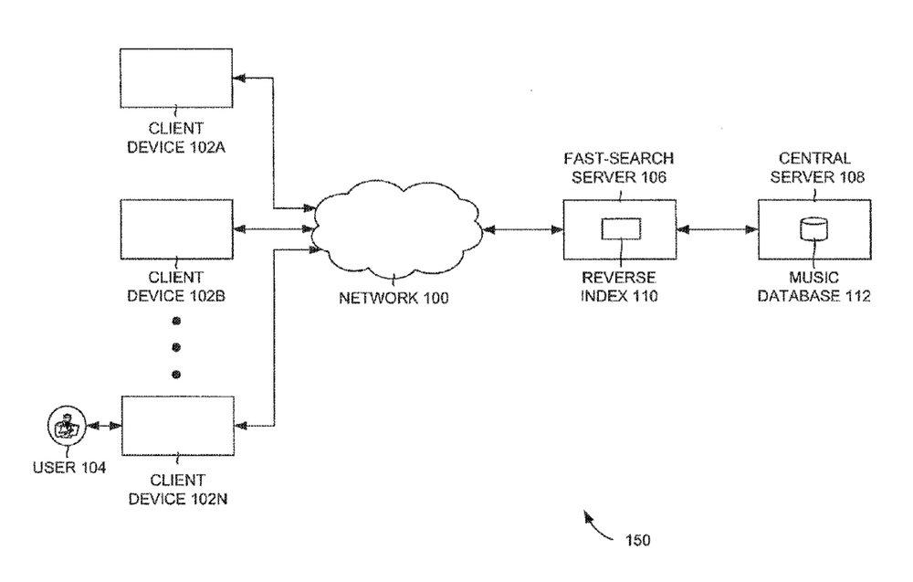 Music sharing patent.jpeg
