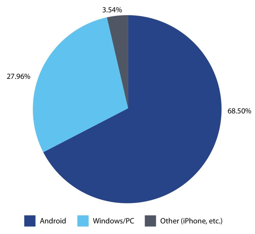 Nokia report.jpeg