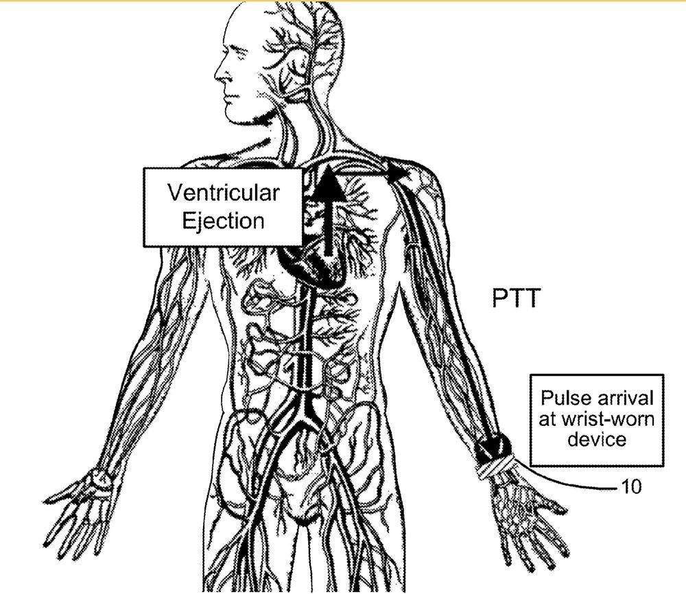 Blood pressure patent.jpeg