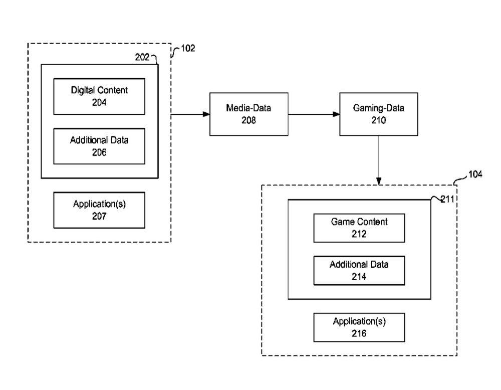 Gaming patent.jpeg