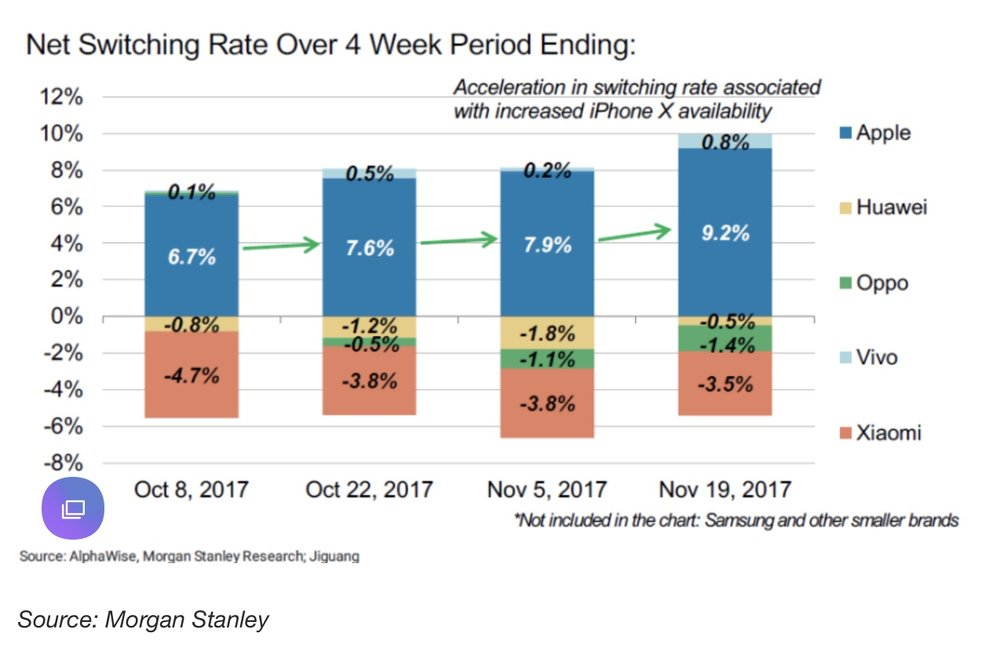 Morgan Stanley chart.jpeg