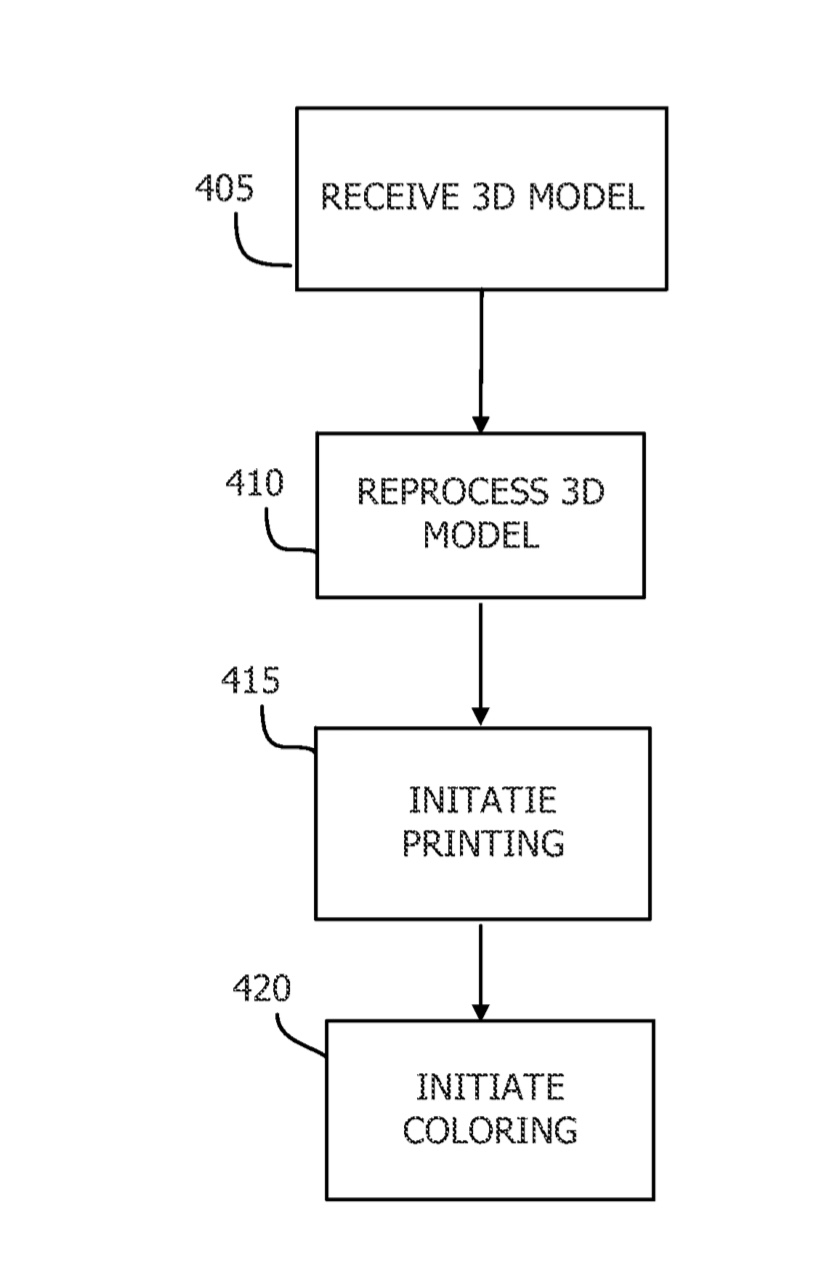 3D printer patent.jpeg
