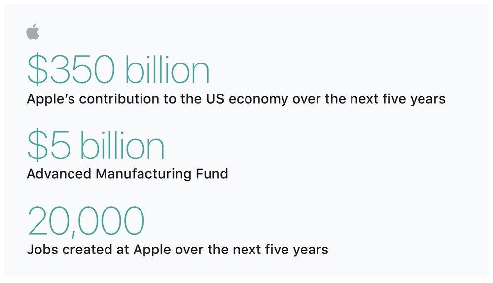 Apple Jobs one.jpeg