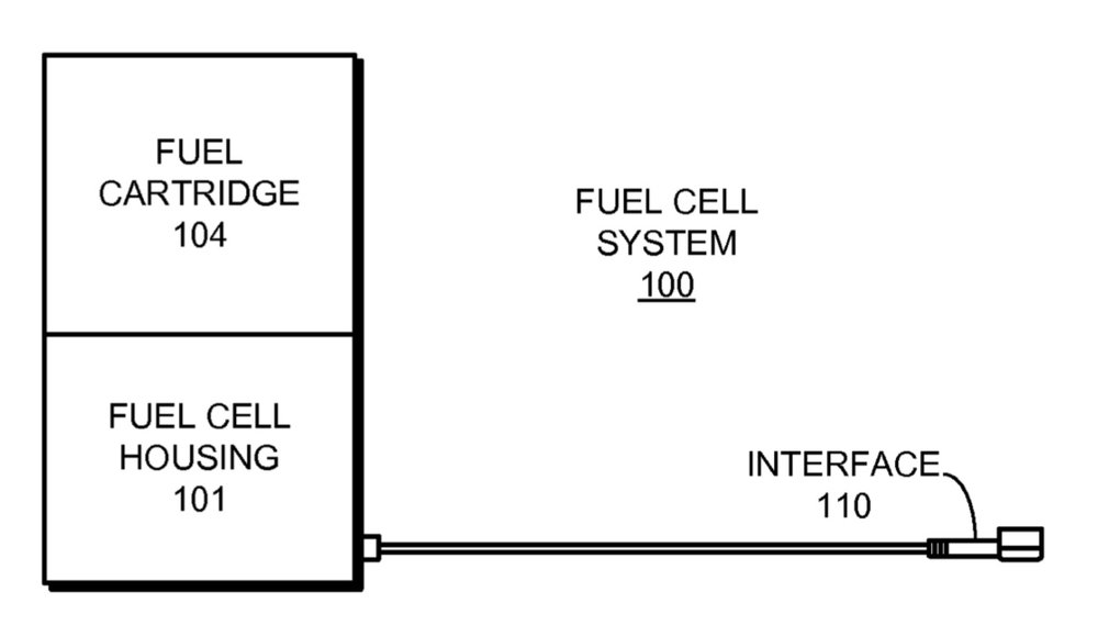 photo image Apple is granted a patent for an external fuel cell for iPads, Mac laptops