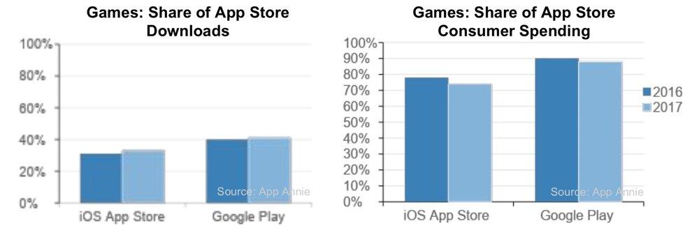 Apple Annie chart.jpeg