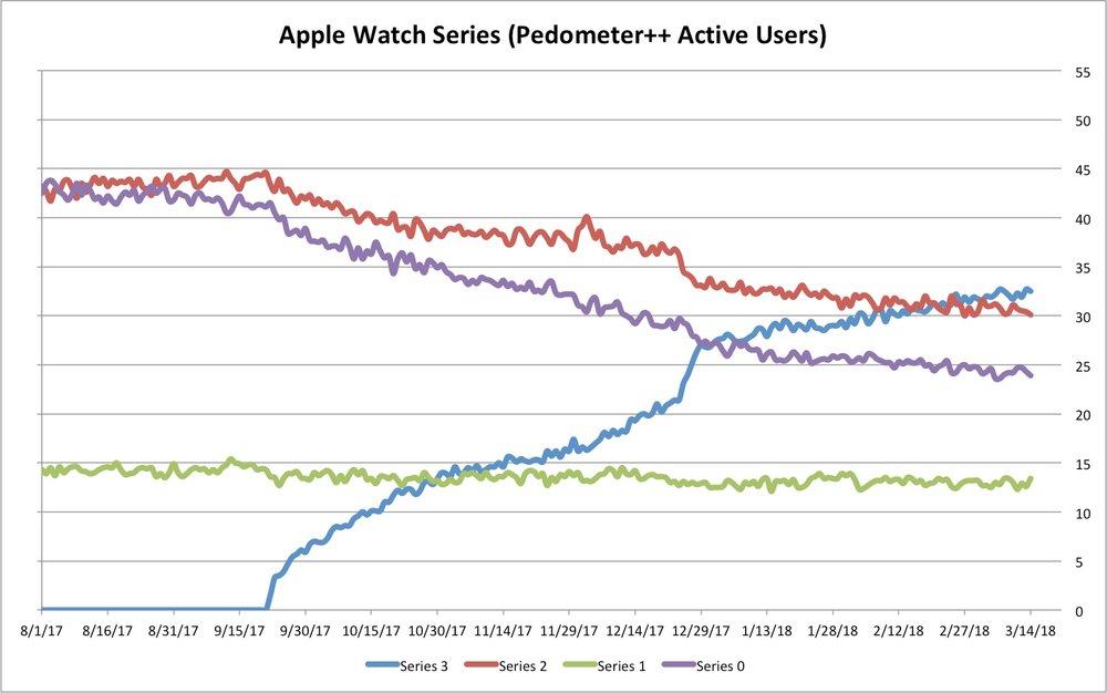 Pedometer chart.jpg
