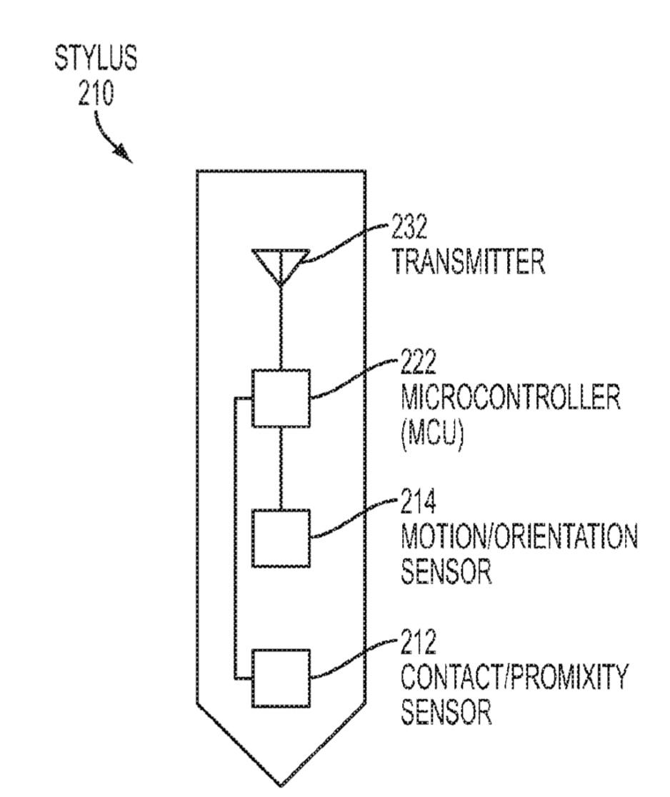 Stylus patent .jpeg