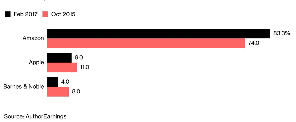 eBooks chart.jpg