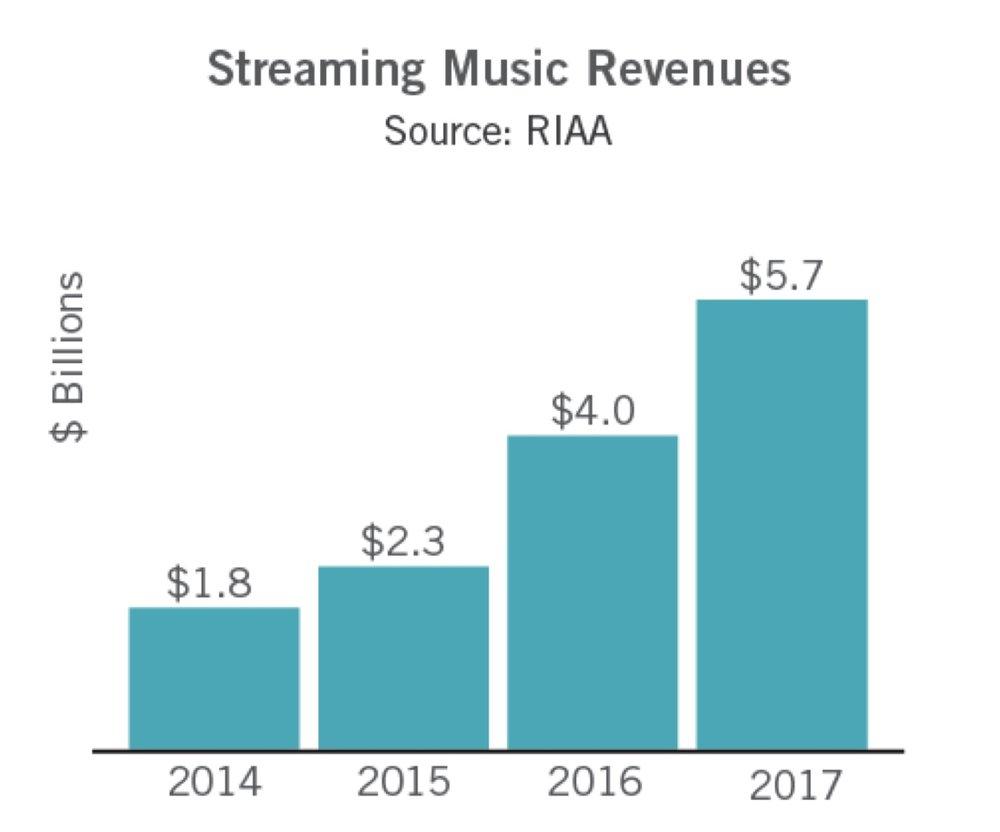 RIAA chart.jpeg
