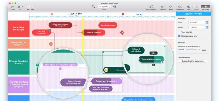 Roadmap Planner For The Mac Is Useful But A Bit Unstable Apple - Roadmap planner