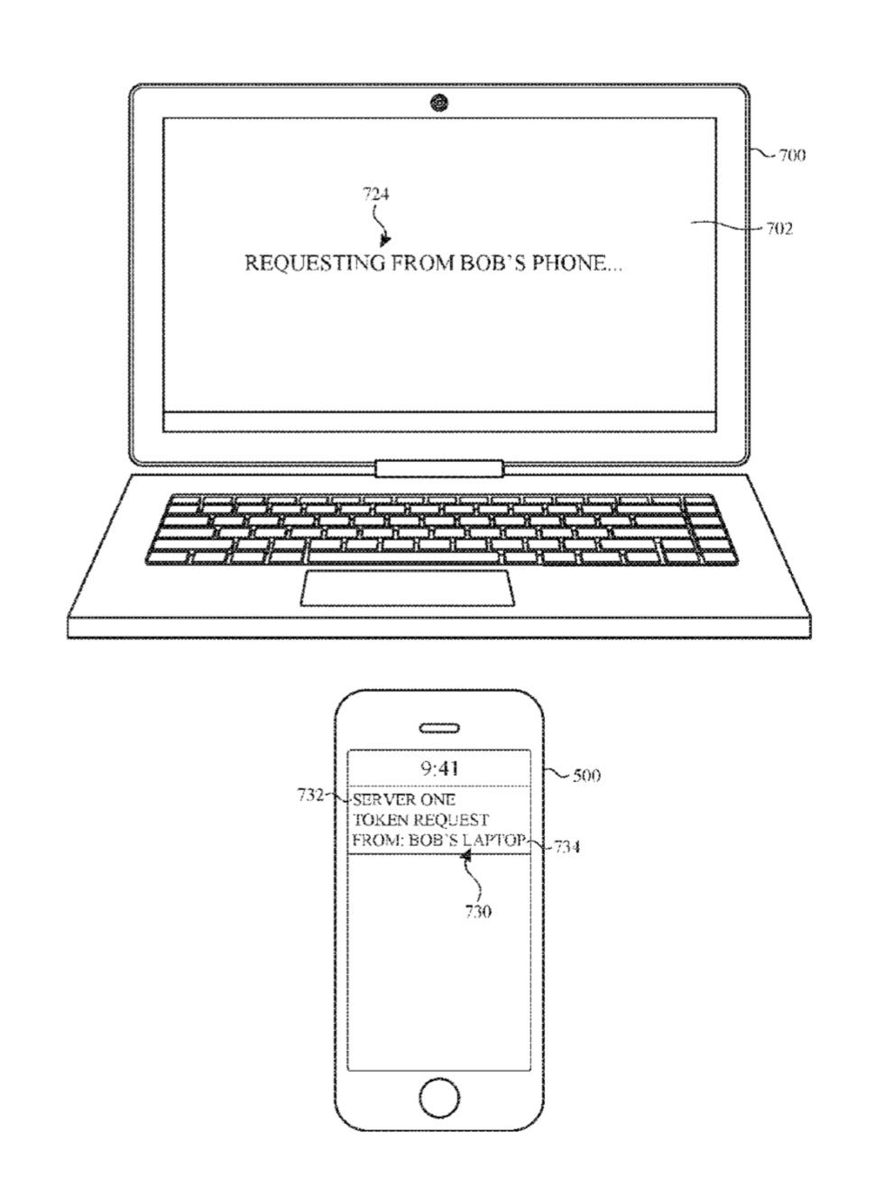 Remote access patent.jpeg